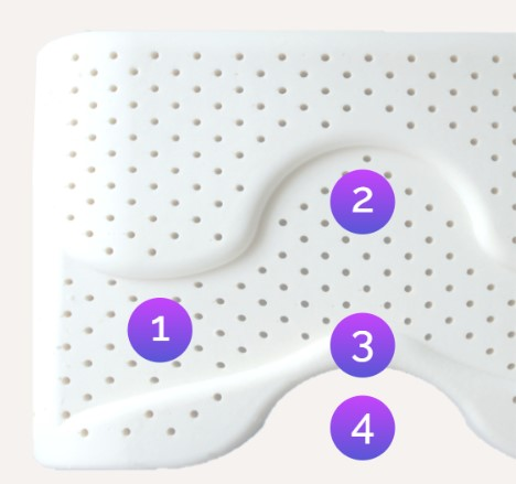 explanation-of-the-dream-pillow-features