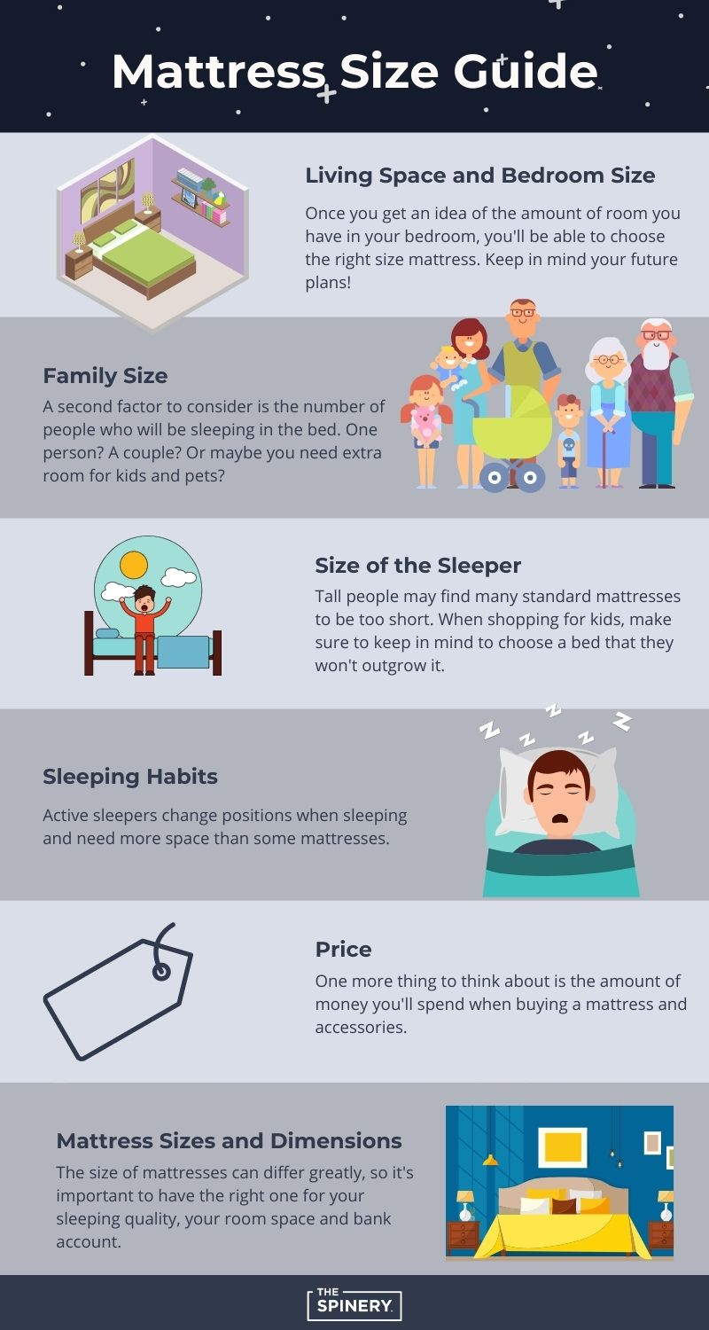 mattress size guide infographic