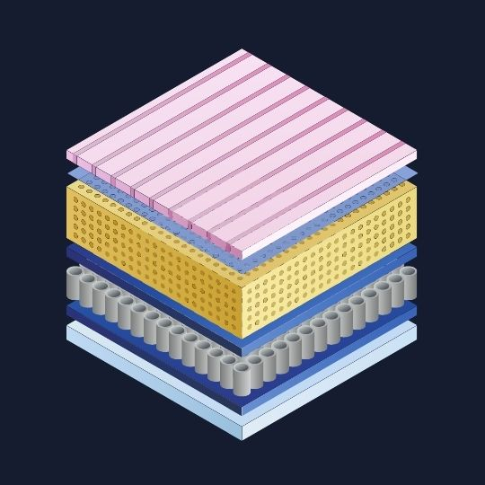 How To Choose Your Mattress Thickness